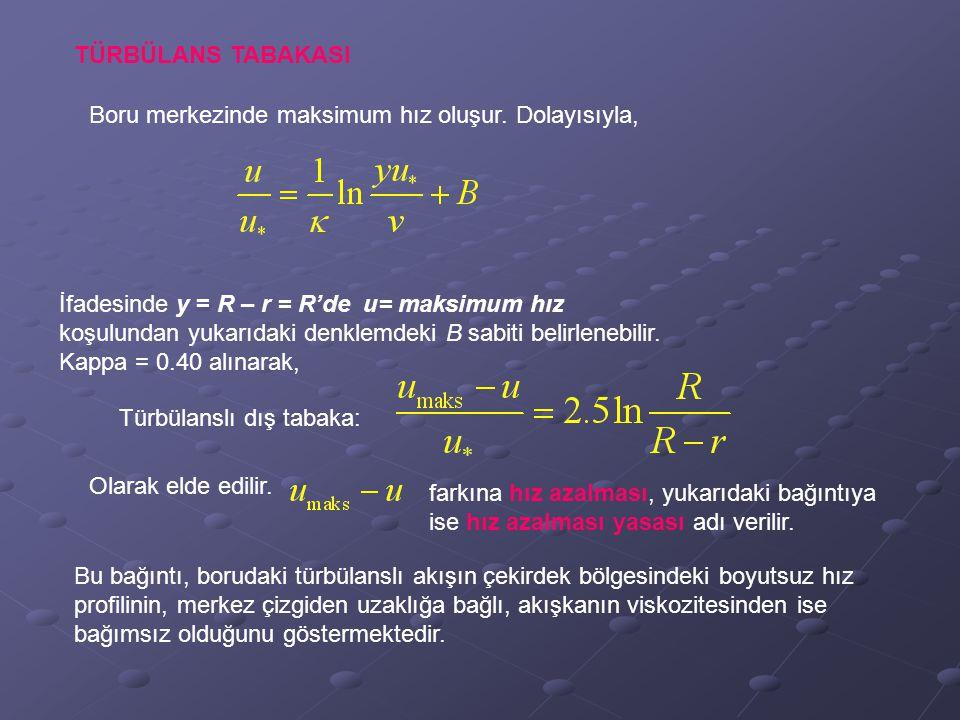 TÜRBÜLANS TABAKASI Boru merkezinde maksimum hız oluşur. Dolayısıyla, İfadesinde y = R – r = R'de u= maksimum hız koşulundan yukarıdaki denklemdeki B s