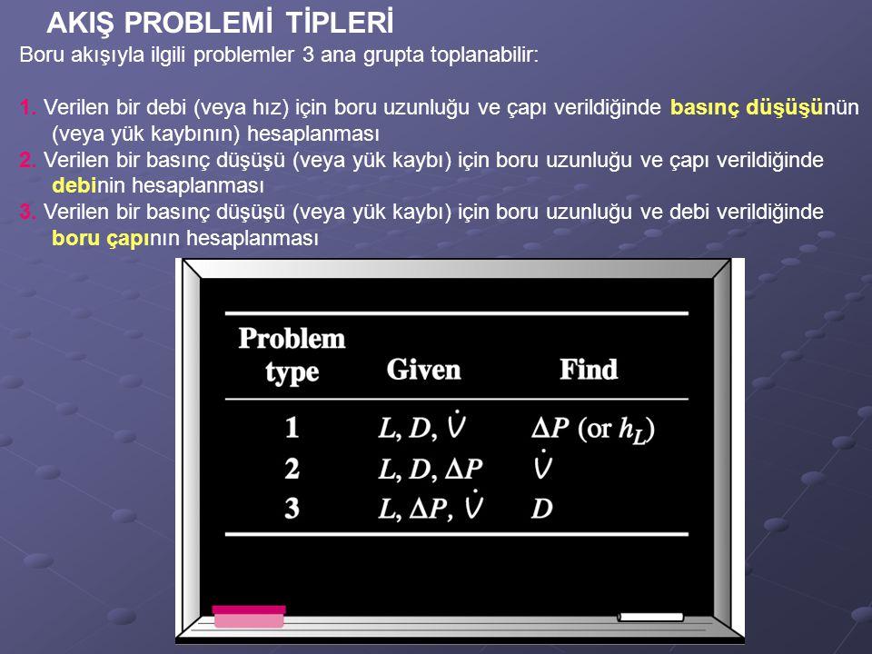 AKIŞ PROBLEMİ TİPLERİ Boru akışıyla ilgili problemler 3 ana grupta toplanabilir: 1. Verilen bir debi (veya hız) için boru uzunluğu ve çapı verildiğind