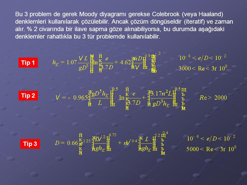 Bu 3 problem de gerek Moody diyagramı gerekse Colebrook (veya Haaland) denklemleri kullanılarak çözülebilir. Ancak çözüm döngüseldir (iteratif) ve zam