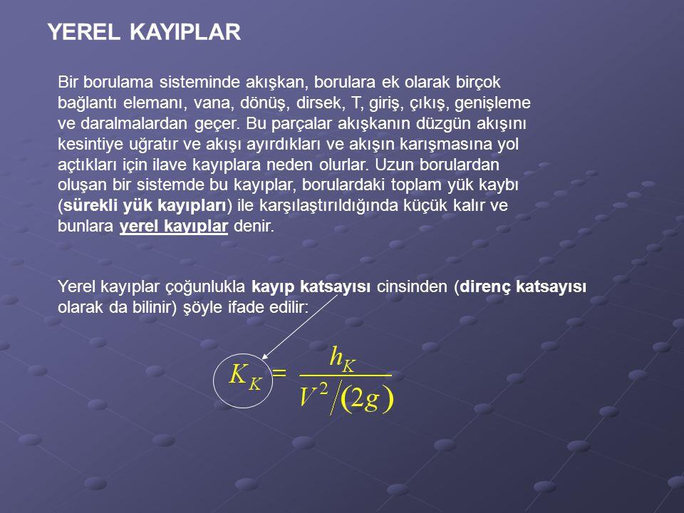 YEREL KAYIPLAR Bir borulama sisteminde akışkan, borulara ek olarak birçok bağlantı elemanı, vana, dönüş, dirsek, T, giriş, çıkış, genişleme ve daralma
