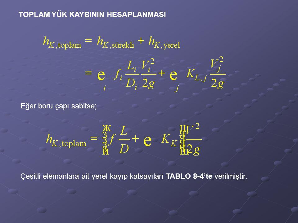 TOPLAM YÜK KAYBININ HESAPLANMASI Eğer boru çapı sabitse; Çeşitli elemanlara ait yerel kayıp katsayıları TABLO 8-4'te verilmiştir.