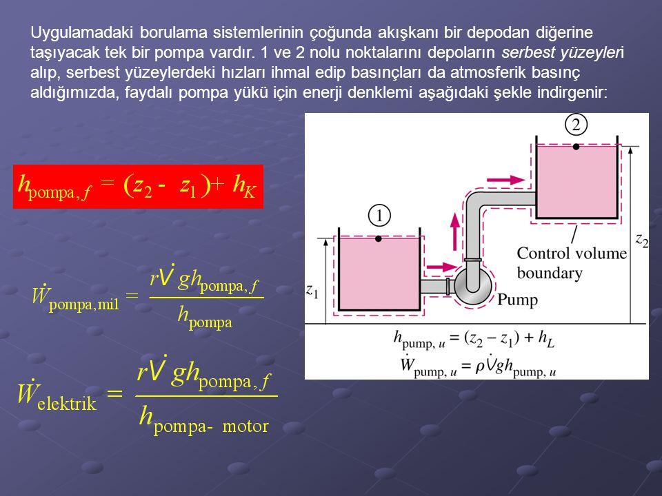 Uygulamadaki borulama sistemlerinin çoğunda akışkanı bir depodan diğerine taşıyacak tek bir pompa vardır. 1 ve 2 nolu noktalarını depoların serbest yü