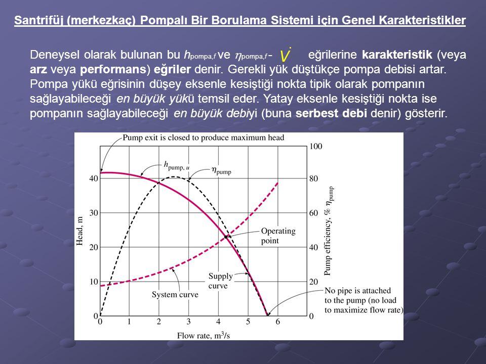 Santrifüj (merkezkaç) Pompalı Bir Borulama Sistemi için Genel Karakteristikler Deneysel olarak bulunan bu h pompa,f ve  pompa,f - eğrilerine karakter