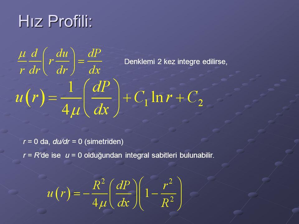 Hız Profili: Denklemi 2 kez integre edilirse, r = 0 da, du/dr = 0 (simetriden) r = R'de ise u = 0 olduğundan integral sabitleri bulunabilir.