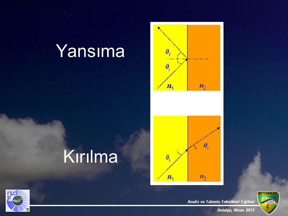 Analiz ve Tahmin Teknikleri Eğitimi Antalya, Nisan 2013 Yansıma Kırılma