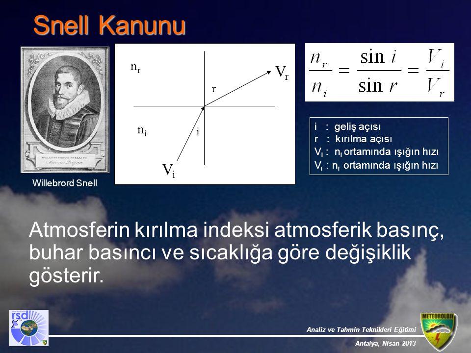 Analiz ve Tahmin Teknikleri Eğitimi Antalya, Nisan 2013 nrnr nini i r ViVi VrVr i : geliş açısı r : kırılma açısı V i : n i ortamında ışığın hızı V r