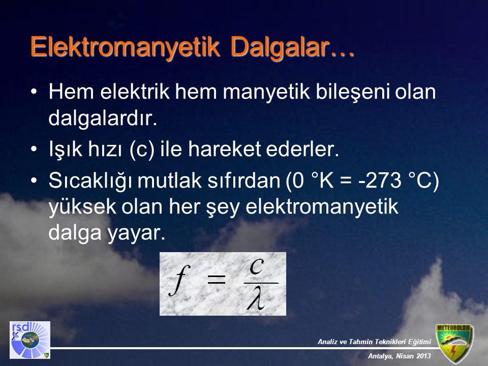 Analiz ve Tahmin Teknikleri Eğitimi Antalya, Nisan 2013 Elektromanyetik Dalgalar… Hem elektrik hem manyetik bileşeni olan dalgalardır. Işık hızı (c) i