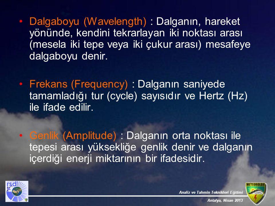 Analiz ve Tahmin Teknikleri Eğitimi Antalya, Nisan 2013 Dalgaboyu (Wavelength) : Dalganın, hareket yönünde, kendini tekrarlayan iki noktası arası (mes