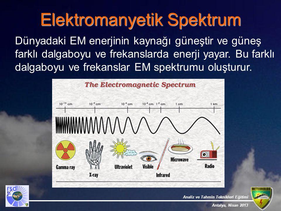 Analiz ve Tahmin Teknikleri Eğitimi Antalya, Nisan 2013 Elektromanyetik Spektrum Dünyadaki EM enerjinin kaynağı güneştir ve güneş farklı dalgaboyu ve