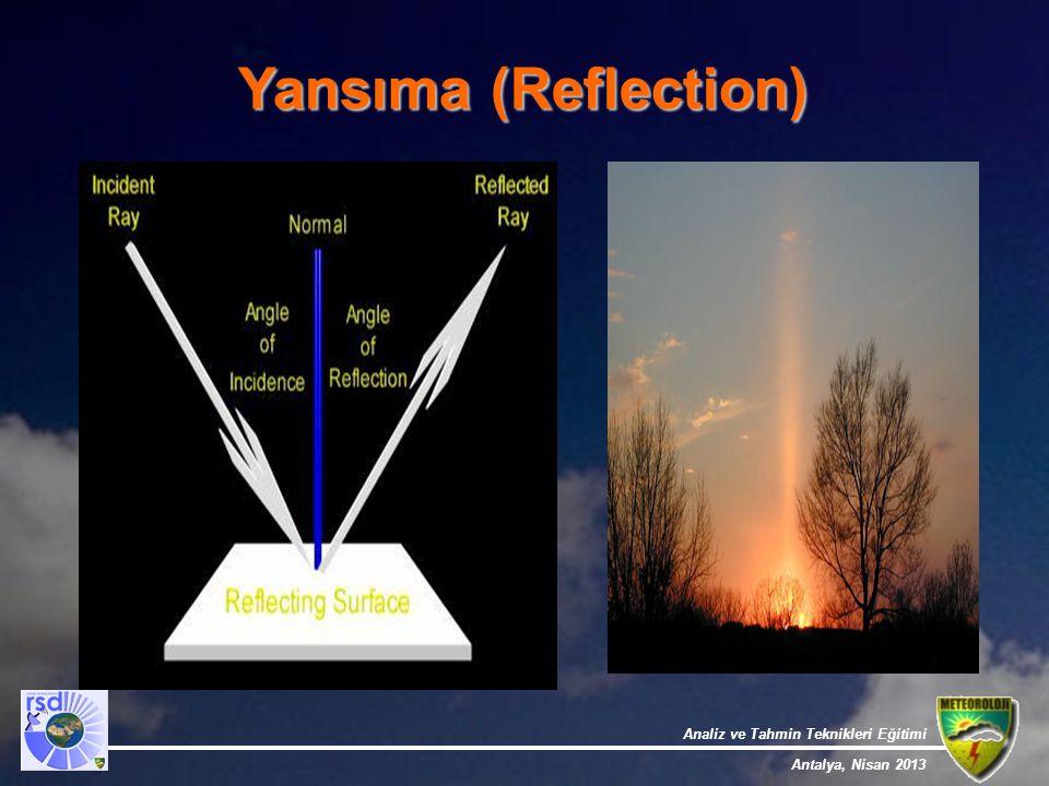 Analiz ve Tahmin Teknikleri Eğitimi Antalya, Nisan 2013 Yansıma (Reflection)