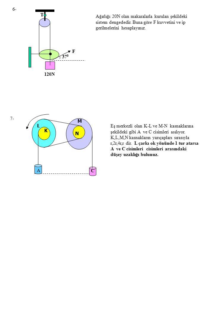 6- 7- M L N C A K Eş merkezli olan K-L ve M-N kasnaklarına şekildeki gibi A ve C cisimleri asılıyor. K,L,M,N kasnakların yarıçapları sırasıyla r,2r,4r