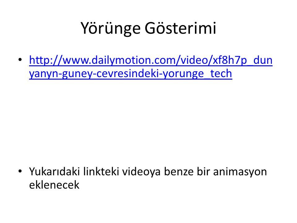 Yörünge Gösterimi http://www.dailymotion.com/video/xf8h7p_dun yanyn-guney-cevresindeki-yorunge_tech http://www.dailymotion.com/video/xf8h7p_dun yanyn-
