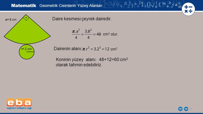 4 Daire kesmesi çeyrek dairedir. Geometrik Cisimlerin Yüzey Alanları a= 8 cm r= 2 cm cm 2 olur. Dairenin alanı: cm2cm2 Koninin yüzey alanı: 48+12=60 c