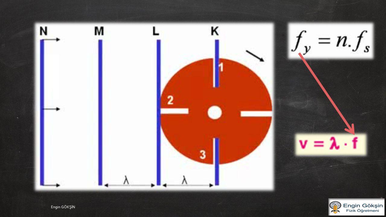 SU DALGALARININ YAYILMA HIZI Engin GÖKŞİN Üzerinde eşit aralıklı yarıklar bulunan dairesel diskin, merkezinden geçen eksen etrafında döndürülerek su d
