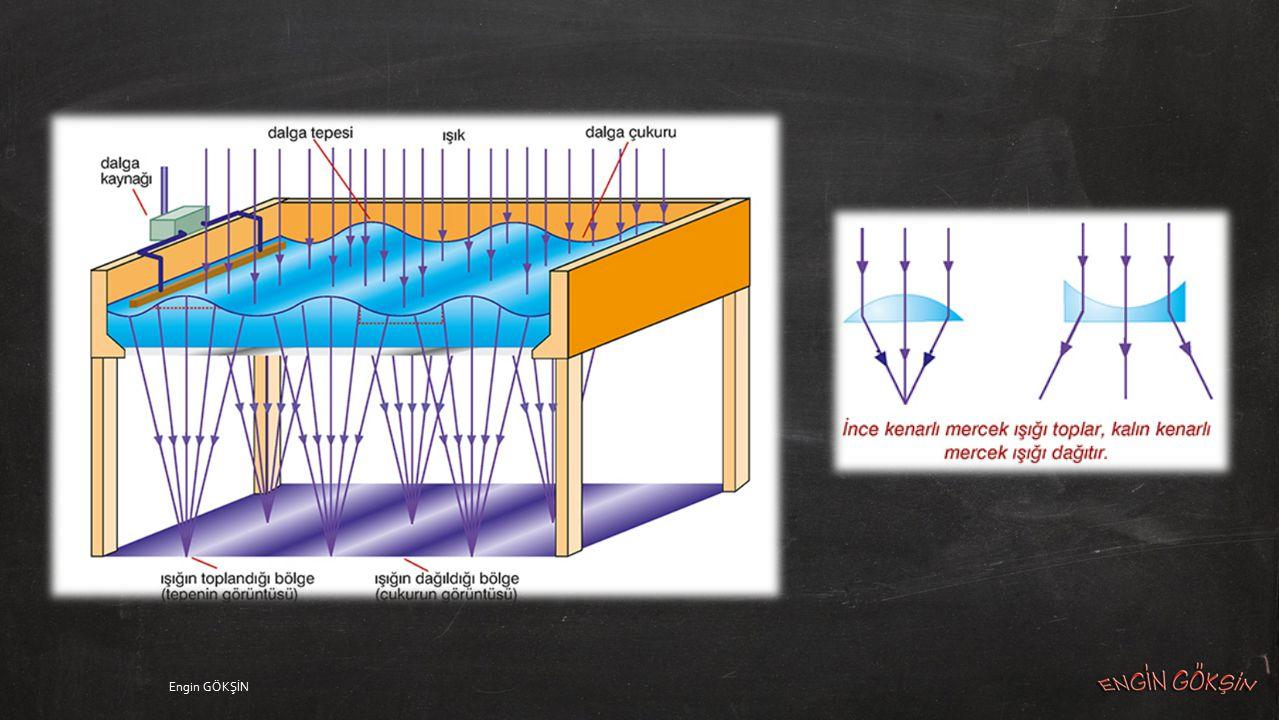 Su dalgalarının davranışlarını incelemek ve gözlemleri daha rahat yapabilmek için Dalga Leğeni denilen düzenek kullanılır.