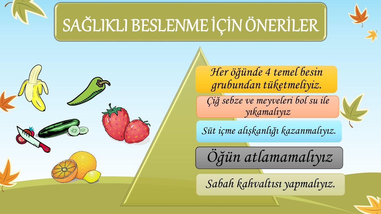 SAĞLIKLI BESLENME İÇİN ÖNERİLER Her öğünde 4 temel besin grubundan tüketmeliyiz. Çiğ sebze ve meyveleri bol su ile yıkamalıyız Süt içme alışkanlığı ka