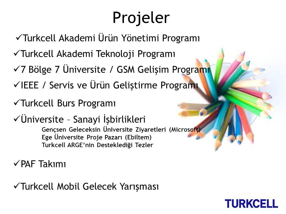 Projeler Turkcell Akademi Ürün Yönetimi Programı Turkcell Akademi Teknoloji Programı 7 Bölge 7 Üniversite / GSM Gelişim Programı IEEE / Servis ve Ürün