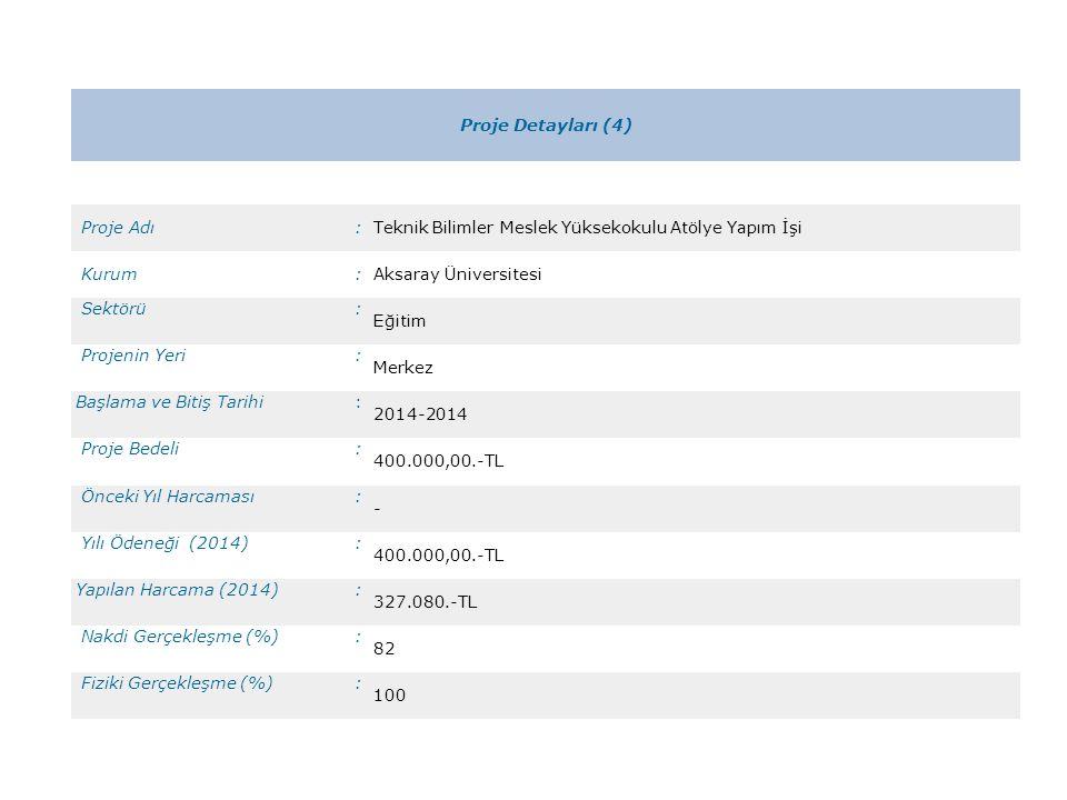Proje Detayları (4) Proje Adı:Teknik Bilimler Meslek Yüksekokulu Atölye Yapım İşi Kurum:Aksaray Üniversitesi Sektörü: Eğitim Projenin Yeri: Merkez Başlama ve Bitiş Tarihi: 2014-2014 Proje Bedeli: 400.000,00.-TL Önceki Yıl Harcaması: - Yılı Ödeneği (2014): 400.000,00.-TL Yapılan Harcama (2014): 327.080.-TL Nakdi Gerçekleşme (%): 82 Fiziki Gerçekleşme (%): 100