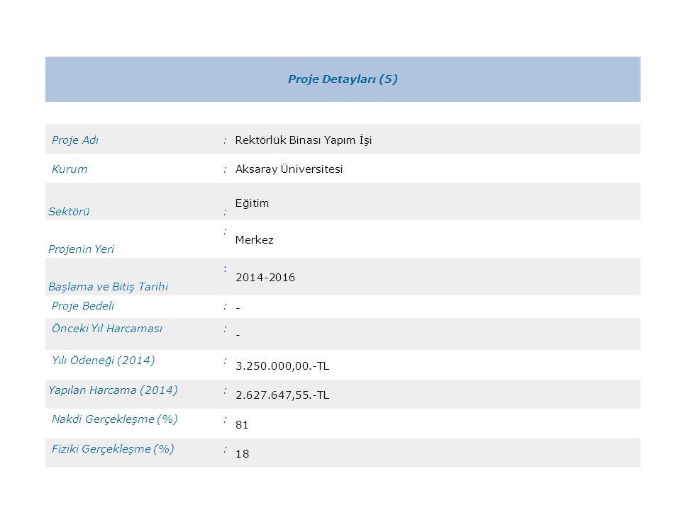 Proje Detayları (6) Proje Adı:Mühendislik Fakültesi Binası Yapım İşi Kurum:Aksaray Üniversitesi Sektörü : Eğitim Projenin Yeri: Merkez Başlama ve Bitiş Tarihi: 2011-2015 Proje Bedeli: 21.000.000,00.-TL Önceki Yıl Harcaması: 4.827.080,00.-TL Yılı Ödeneği (2014): 12.800.000,00.-TL Yapılan Harcama (2014): 6.737.712,92.-TL Nakdi Gerçekleşme (%): 53 Fiziki Gerçekleşme (%): 69