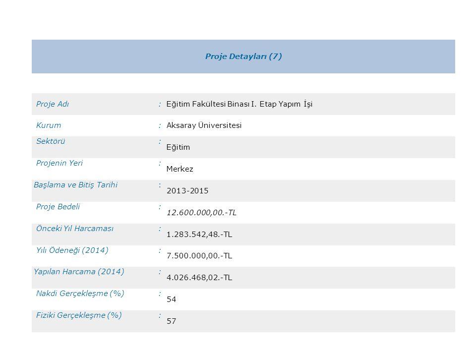 Proje Detayları (8) Proje Adı:4000 Seyircili Kapalı Tribün Yapım İşi Kurum:Aksaray Üniversitesi Sektörü: Eğitim Projenin Yeri: Merkez Başlama ve Bitiş Tarihi: 2013-2015 Proje Bedeli: 7.450.000,00.-TL Önceki Yıl Harcaması: 2.615.071,78.-TL Yılı Ödeneği (2014): 3.120.000,00.-TL Yapılan Harcama (2014): 2.098.000,43.-TL Nakdi Gerçekleşme (%): 67 Fiziki Gerçekleşme (%): 53