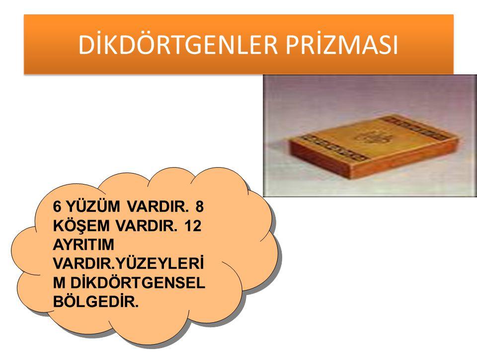 DİKDÖRTGENLER PRİZMASI (BENZEYENLER):