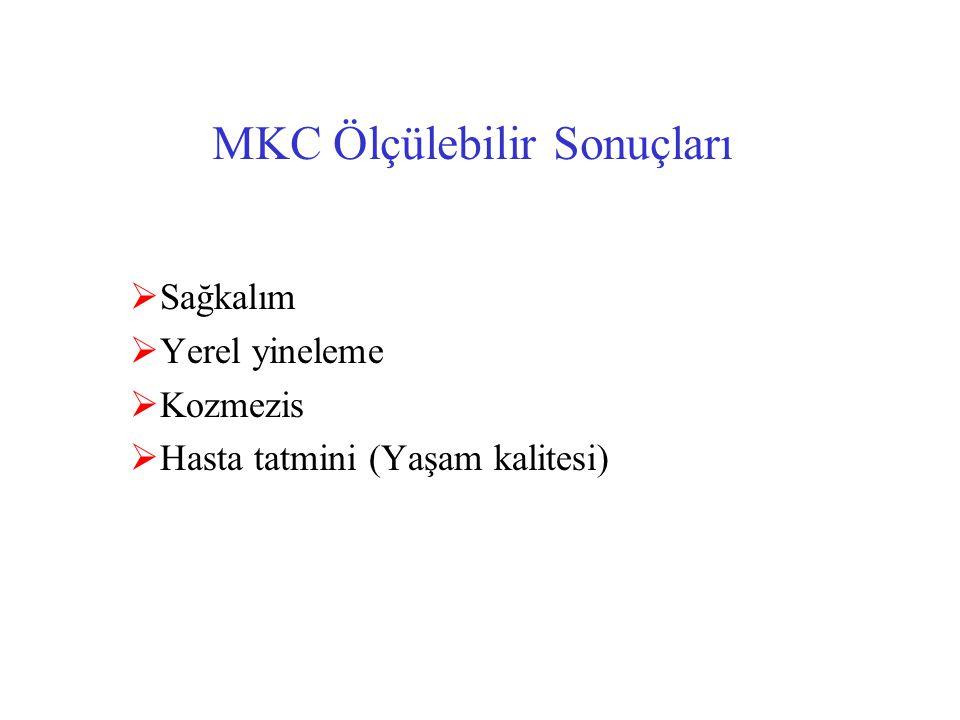  Sağkalım  Yerel yineleme  Kozmezis  Hasta tatmini (Yaşam kalitesi) MKC Ölçülebilir Sonuçları