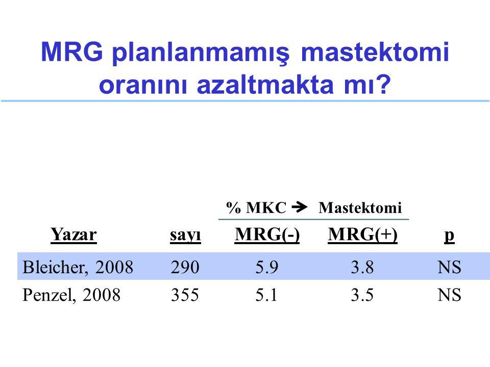 MRG planlanmamış mastektomi oranını azaltmakta mı? % MKC Mastektomi YazarsayıMRG(-)MRG(+)p Bleicher, 20082905.93.8NS Penzel, 20083555.13.5NS