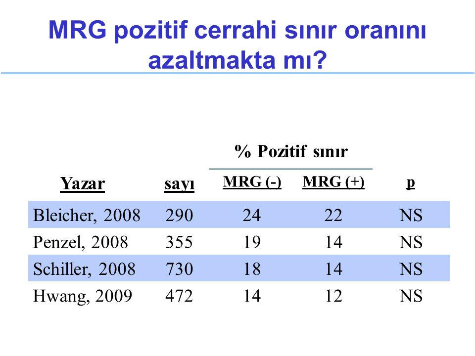 MRG pozitif cerrahi sınır oranını azaltmakta mı? % Pozitif sınır Yazarsayı MRG (-)MRG (+)p Bleicher, 20082902422NS Penzel, 20083551914NS Schiller, 200