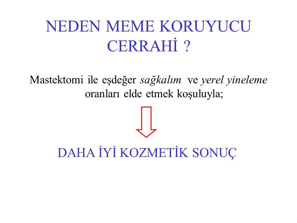 NEDEN MEME KORUYUCU CERRAHİ .