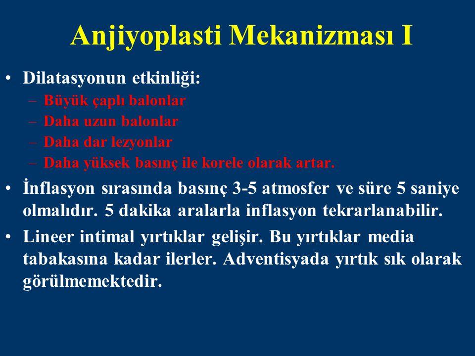 Anjiyoplasti Mekanizması II