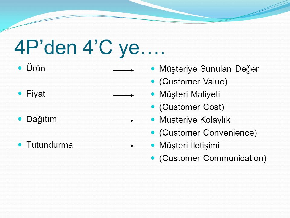 Müşteri Memnuniyeti Kavramı Bir mal yada hizmetin satın alınması esnasındaki beklentiler ve kullanımı sonucu elde edilen deneyimin bir çıktısı olarak kabul edilir.