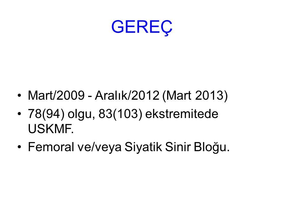 GEREÇ Mart/2009 - Aralık/2012 (Mart 2013) 78(94) olgu, 83(103) ekstremitede USKMF. Femoral ve/veya Siyatik Sinir Bloğu.