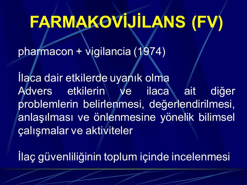 FARMAKOVİJİLANS (FV) pharmacon + vigilancia (1974) İlaca dair etkilerde uyanık olma Advers etkilerin ve ilaca ait diğer problemlerin belirlenmesi, değerlendirilmesi, anlaşılması ve önlenmesine yönelik bilimsel çalışmalar ve aktiviteler İlaç güvenliliğinin toplum içinde incelenmesi