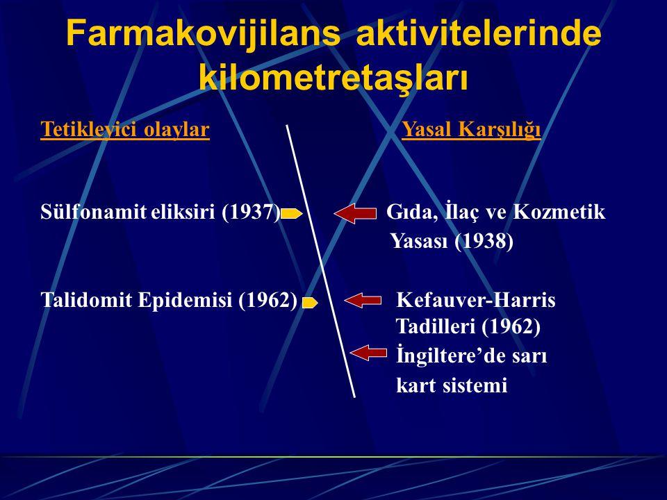 Farmakovijilans aktivitelerinde kilometretaşları Tetikleyici olaylar Yasal Karşılığı Sülfonamit eliksiri (1937) Gıda, İlaç ve Kozmetik Yasası (1938) Talidomit Epidemisi (1962) Kefauver-Harris Tadilleri (1962) İngiltere'de sarı kart sistemi