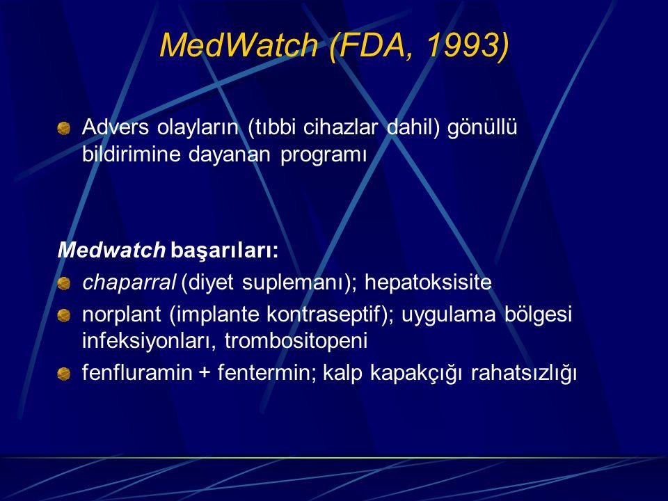 MedWatch (FDA, 1993) Advers olayların (tıbbi cihazlar dahil) gönüllü bildirimine dayanan programı Medwatch başarıları: chaparral (diyet suplemanı); hepatoksisite norplant (implante kontraseptif); uygulama bölgesi infeksiyonları, trombositopeni fenfluramin + fentermin; kalp kapakçığı rahatsızlığı