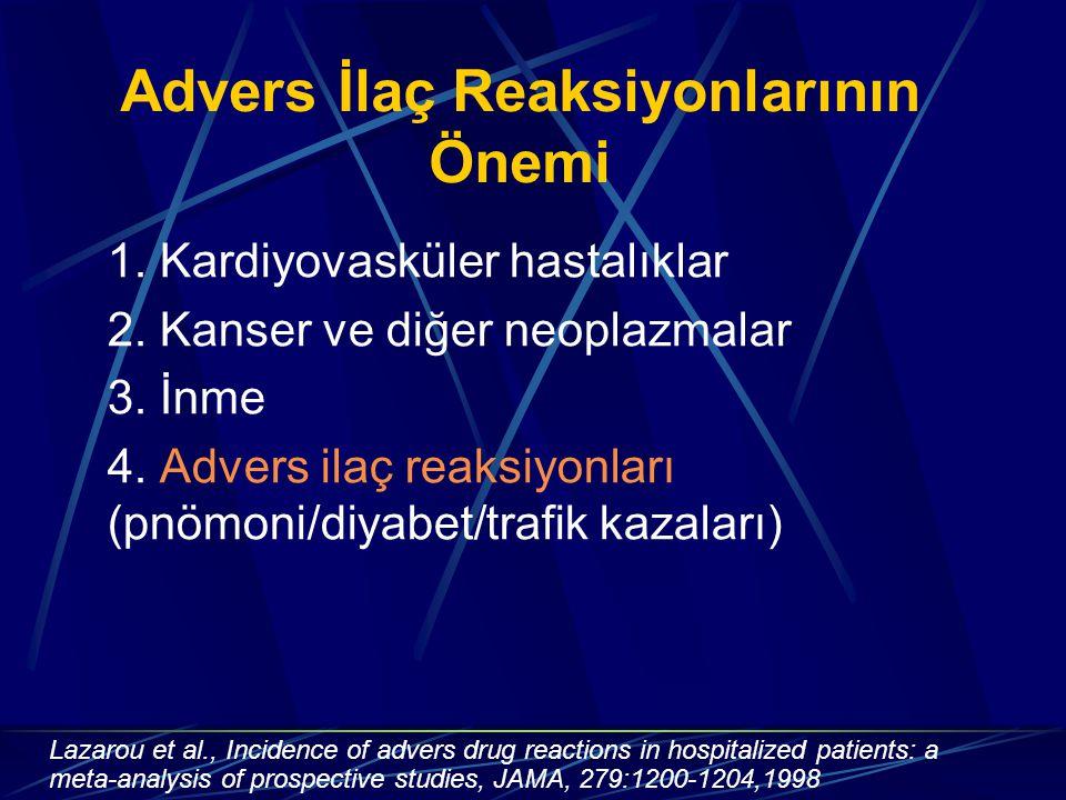 Advers İlaç Reaksiyonlarının Önemi 1.Kardiyovasküler hastalıklar 2.