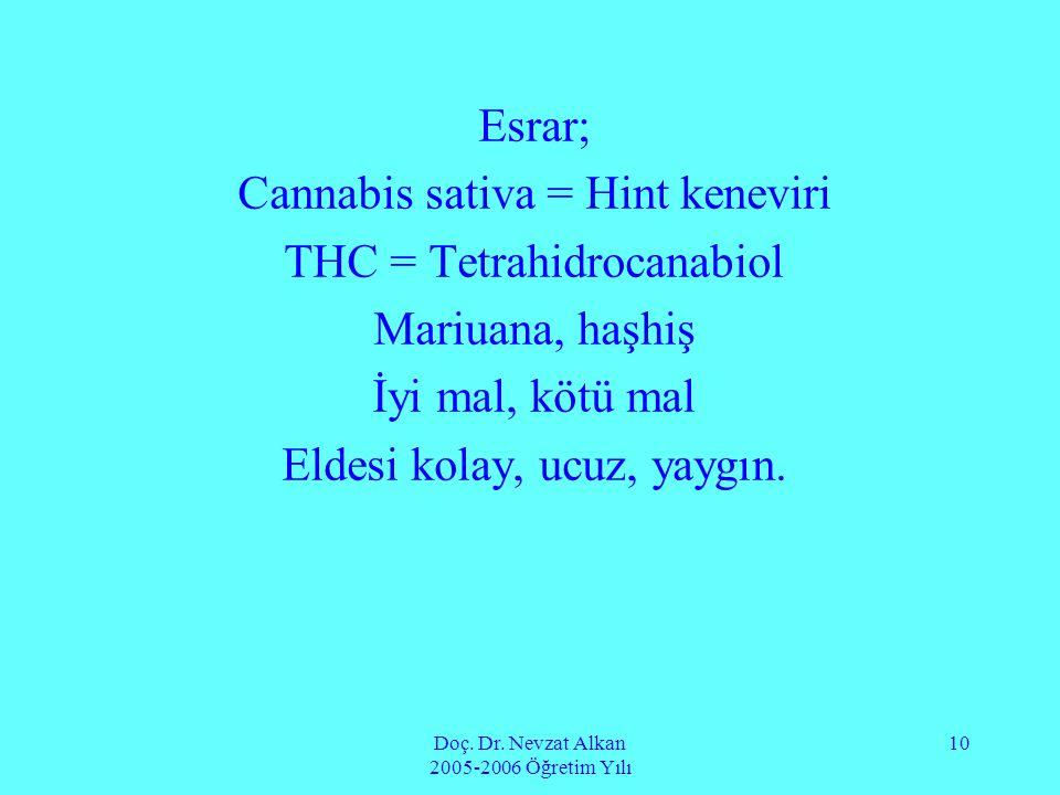 Doç. Dr. Nevzat Alkan 2005-2006 Öğretim Yılı 10 Esrar; Cannabis sativa = Hint keneviri THC = Tetrahidrocanabiol Mariuana, haşhiş İyi mal, kötü mal Eld