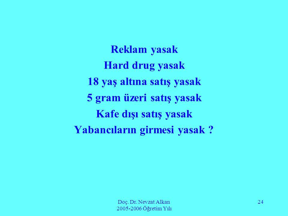 Doç. Dr. Nevzat Alkan 2005-2006 Öğretim Yılı 24 Reklam yasak Hard drug yasak 18 yaş altına satış yasak 5 gram üzeri satış yasak Kafe dışı satış yasak