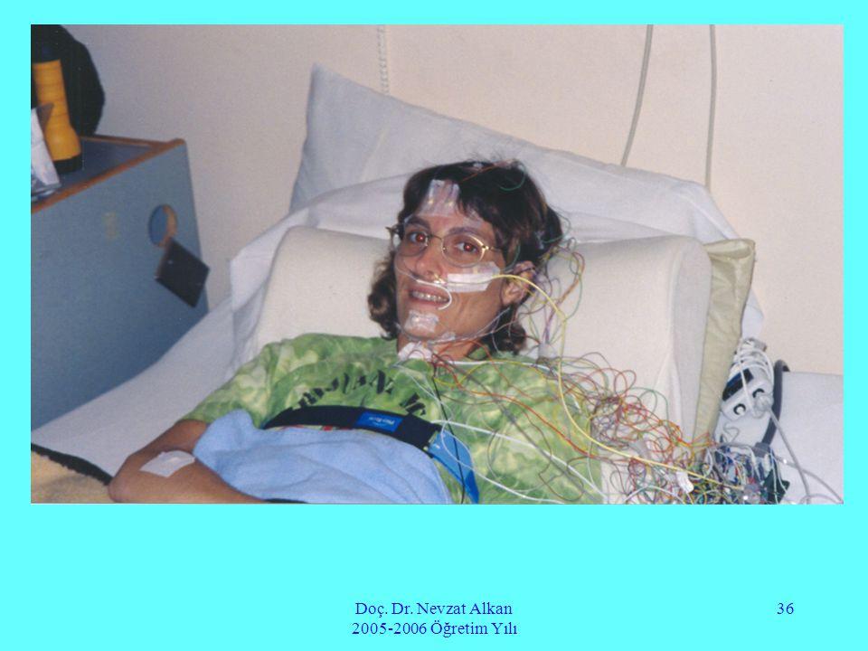 Doç. Dr. Nevzat Alkan 2005-2006 Öğretim Yılı 36 Doç. Dr. Nevzat Alkan İstanbul Tıp Fakültesi Adli Tıp Anabilim Dalı alkan@istanbul.edu.tr