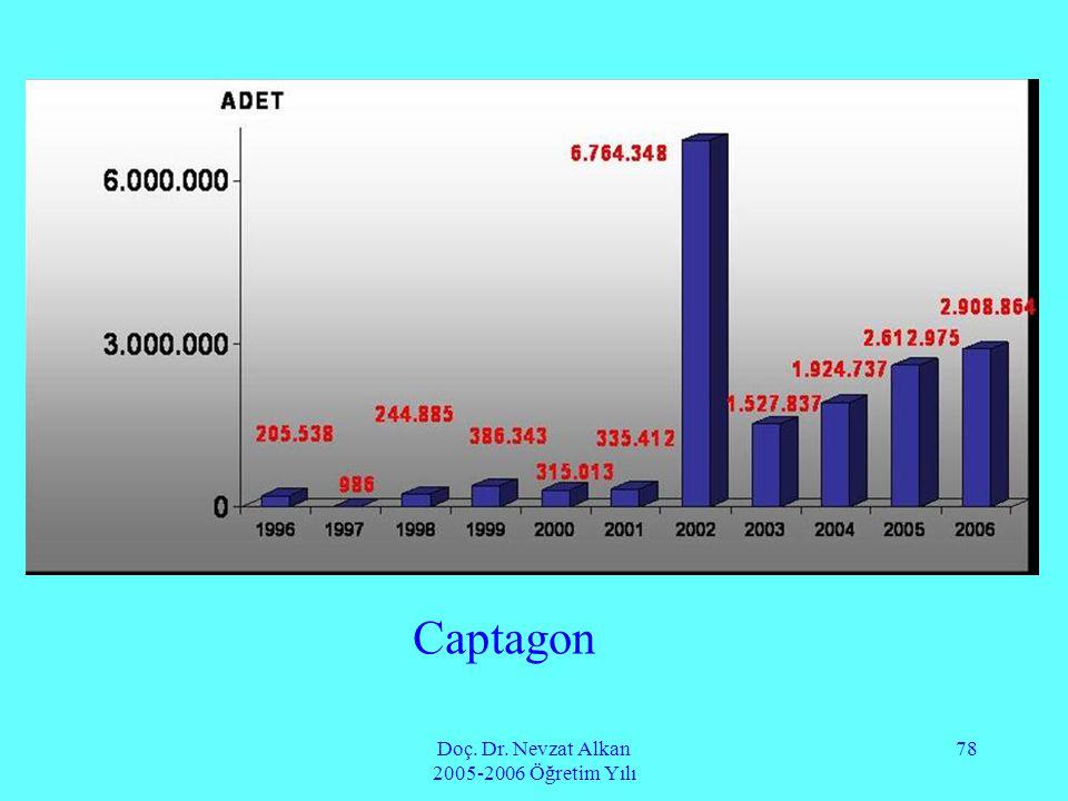 Doç. Dr. Nevzat Alkan 2005-2006 Öğretim Yılı 78 Captagon