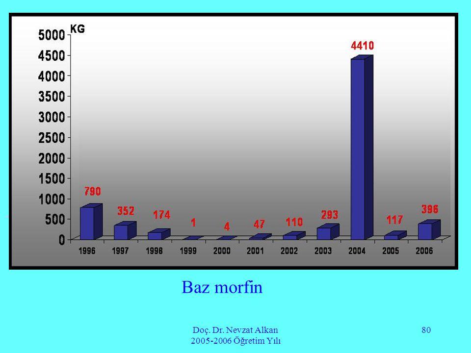 Doç. Dr. Nevzat Alkan 2005-2006 Öğretim Yılı 80 Baz morfin body>