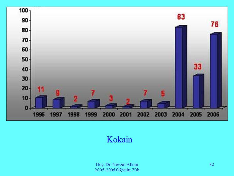 Doç. Dr. Nevzat Alkan 2005-2006 Öğretim Yılı 82 Kokain