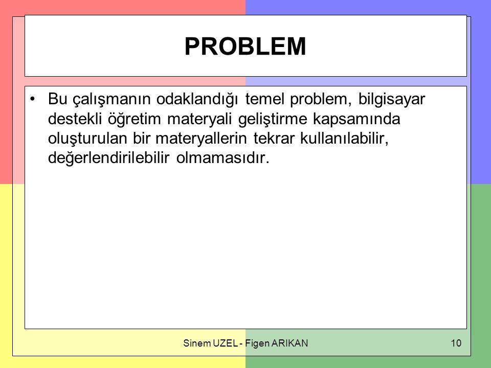 Sinem UZEL - Figen ARIKAN10 PROBLEM Bu çalışmanın odaklandığı temel problem, bilgisayar destekli öğretim materyali geliştirme kapsamında oluşturulan bir materyallerin tekrar kullanılabilir, değerlendirilebilir olmamasıdır.