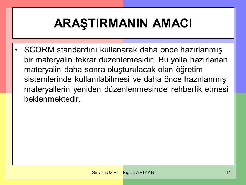 Sinem UZEL - Figen ARIKAN11 ARAŞTIRMANIN AMACI SCORM standardını kullanarak daha önce hazırlanmış bir materyalin tekrar düzenlemesidir.