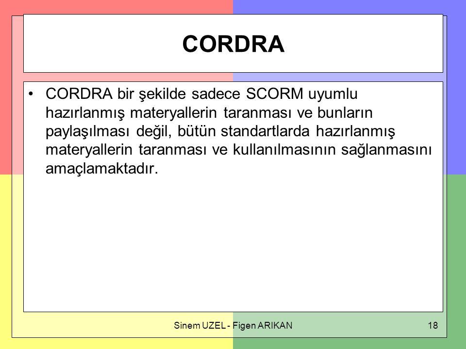 Sinem UZEL - Figen ARIKAN18 CORDRA CORDRA bir şekilde sadece SCORM uyumlu hazırlanmış materyallerin taranması ve bunların paylaşılması değil, bütün standartlarda hazırlanmış materyallerin taranması ve kullanılmasının sağlanmasını amaçlamaktadır.