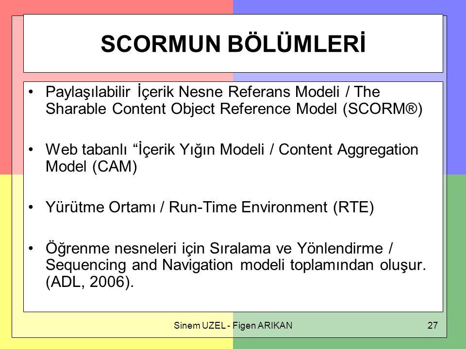 Sinem UZEL - Figen ARIKAN27 SCORMUN BÖLÜMLERİ Paylaşılabilir İçerik Nesne Referans Modeli / The Sharable Content Object Reference Model (SCORM®) Web tabanlı İçerik Yığın Modeli / Content Aggregation Model (CAM) Yürütme Ortamı / Run-Time Environment (RTE) Öğrenme nesneleri için Sıralama ve Yönlendirme / Sequencing and Navigation modeli toplamından oluşur.