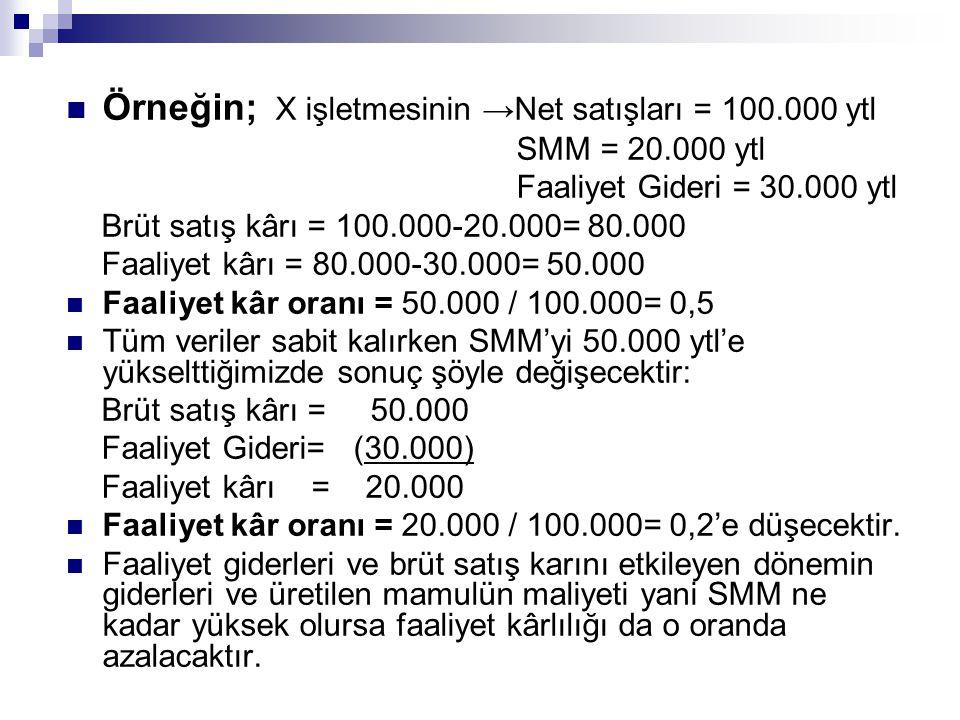 Örneğin; X işletmesinin →Net satışları = 100.000 ytl SMM = 20.000 ytl Faaliyet Gideri = 30.000 ytl Brüt satış kârı = 100.000-20.000= 80.000 Faaliyet k