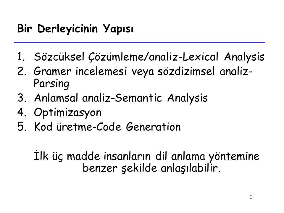 2 Bir Derleyicinin Yapısı 1.Sözcüksel Çözümleme/analiz-Lexical Analysis 2.Gramer incelemesi veya sözdizimsel analiz- Parsing 3.Anlamsal analiz-Semantic Analysis 4.Optimizasyon 5.Kod üretme-Code Generation İlk üç madde insanların dil anlama yöntemine benzer şekilde anlaşılabilir.