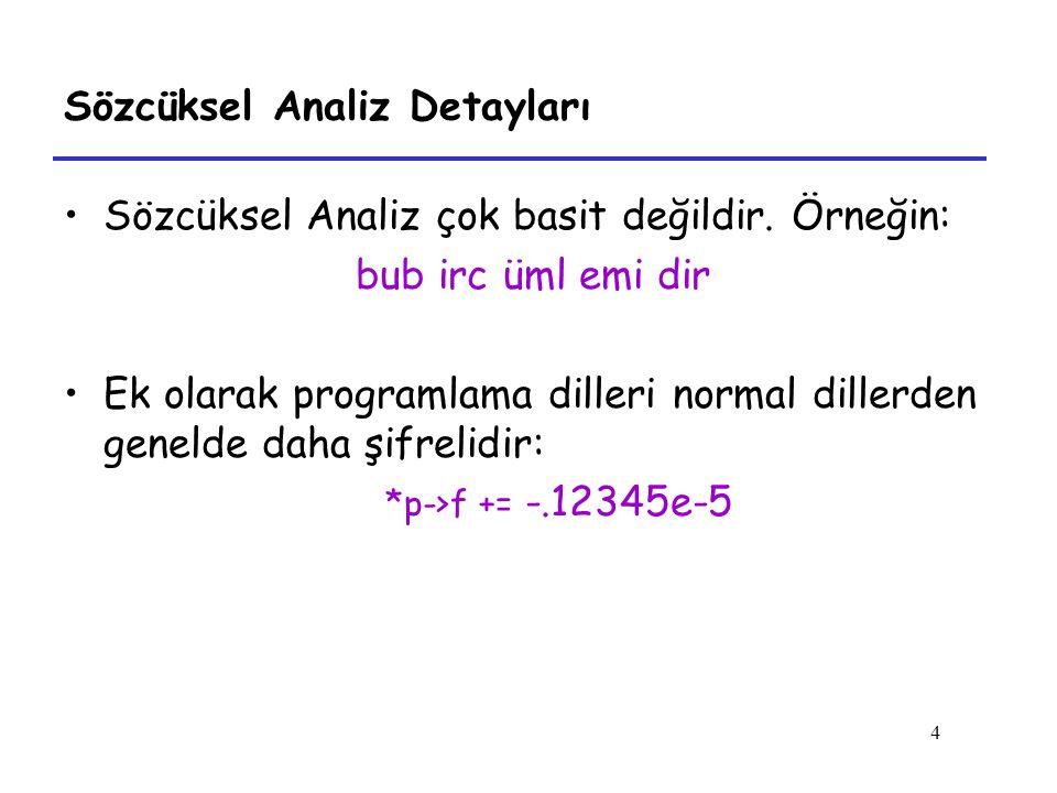 4 Sözcüksel Analiz Detayları Sözcüksel Analiz çok basit değildir.
