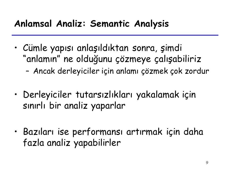9 Anlamsal Analiz: Semantic Analysis Cümle yapısı anlaşıldıktan sonra, şimdi anlamın ne olduğunu çözmeye çalışabiliriz –Ancak derleyiciler için anlamı çözmek çok zordur Derleyiciler tutarsızlıkları yakalamak için sınırlı bir analiz yaparlar Bazıları ise performansı artırmak için daha fazla analiz yapabilirler